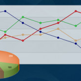 Interactive flash charts